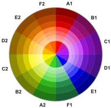 artist color values
